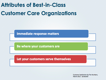 Here are three attributes of world-class customer service organizations and HR Service Delivery organizations.